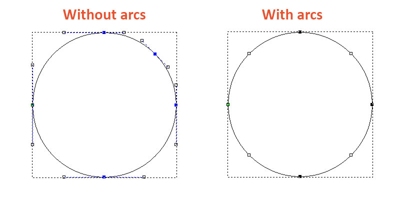 Circle with arc and without arc