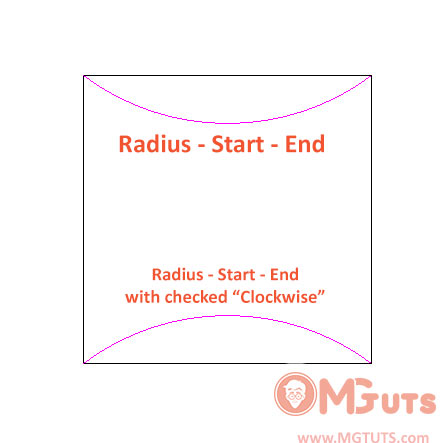 Radius of arc